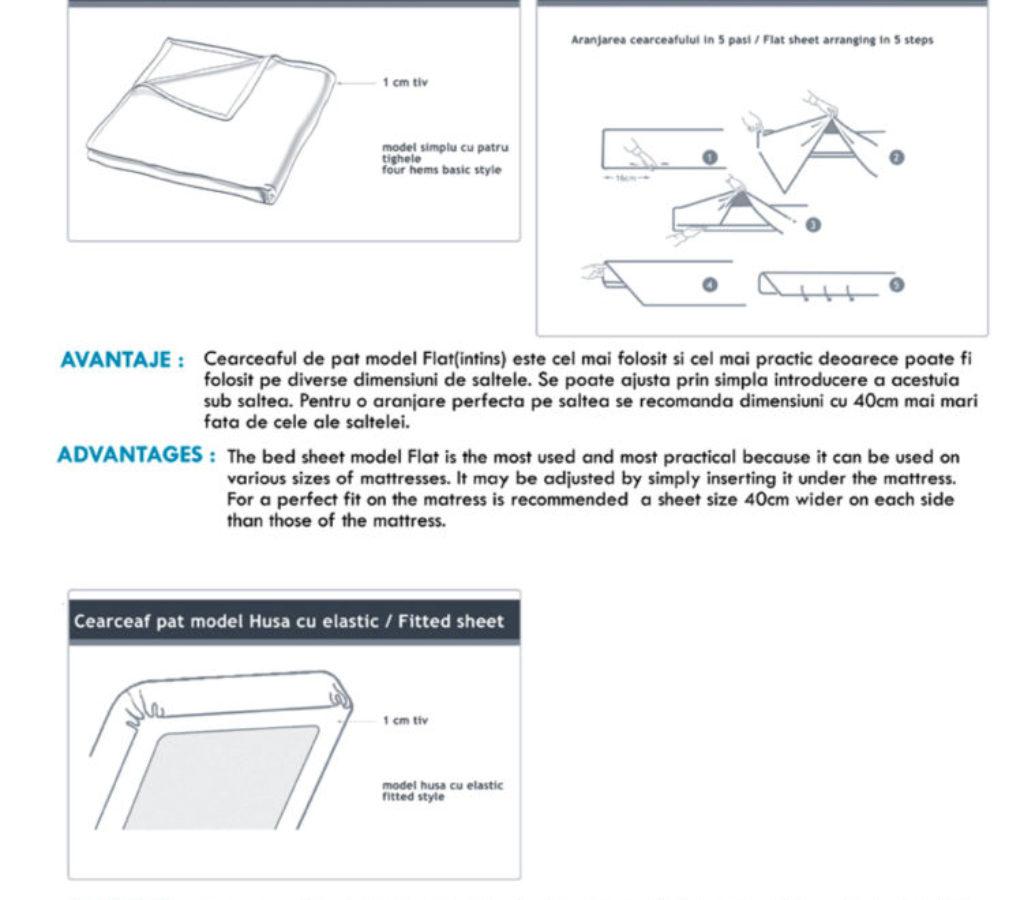 Tipuri de cearceaf pentru pat - Detalii Tehnice - Dimanche Cotton Club