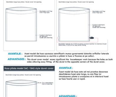 Tipuri de huse pentru pilota - Detalii Tehnice - Dimanche Cotton Club